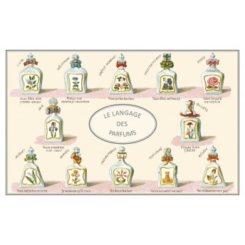 Postcard fragrance