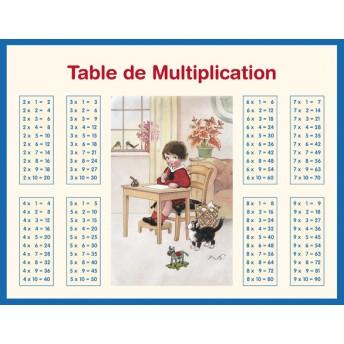 Tableau Multiplication Addition Garçon