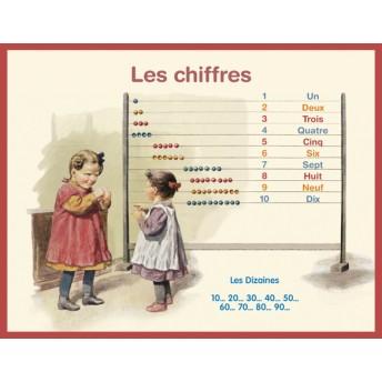 Tableau les Chiffres et les Lettres