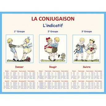 Tableau la Conjugaison